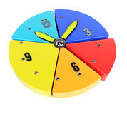 Pie chart with clock handles Stock Images
