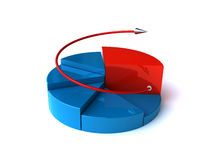 Pie chart concept Royalty Free Stock Photo