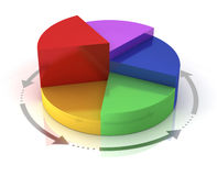 Pie chart concept   3d illustration Stock Photo