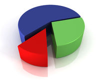 Pie chart concept  3d illustration Stock Photography