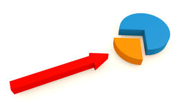 Pie chart. 3d arrow and pie chart Royalty Free Stock Photo