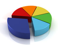 Pie chart   3d illustration Royalty Free Stock Photos