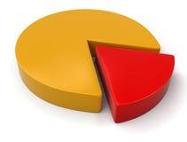 Pie chart Stock Photography
