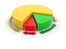 Pie chart in 3D Stock Photos