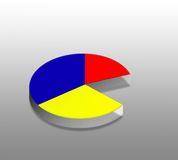 Pie chart (diagrams) Royalty Free Stock Image