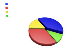 Pie chart with different percentages Royalty Free Stock Photography