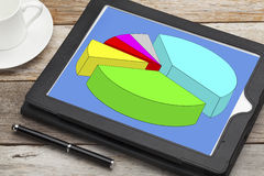 Pie chart on digital tablet Stock Image