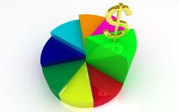 Pie chart with dollar. A colorful 3d pie chart graph on a white Royalty Free Stock Photo
