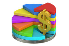 Pie chart with dollar symbol, finance concept. 3D rendering Royalty Free Stock Images