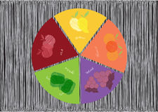 Pie chart of five colors of fruit and vegetables,Vector illustrations Royalty Free Stock Photography