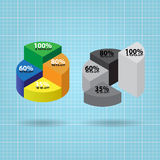 Pie chart with four columns Royalty Free Stock Photo