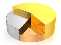 Pie Chart (Gold, Silver, Bronze). On White Background Royalty Free Stock Image