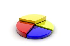 Pie chart graph Royalty Free Stock Photo