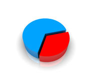 Pie Chart Graph in 3d. Render Royalty Free Stock Photos