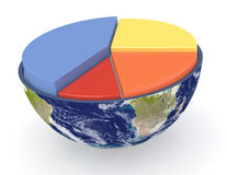 Pie chart Stock Photography