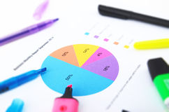 PIE CHART WITH HIGHLIGHTER MARKERS Royalty Free Stock Photo