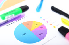 PIE CHART WITH HIGHLIGHTER PENS Royalty Free Stock Photography
