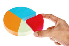 Pie chart. Hold pie chart with thumb and index finger gripping Stock Images