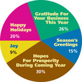 Pie chart: holiday greetings Stock Image