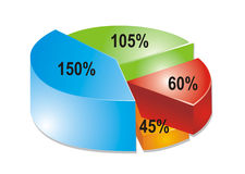 Pie chart illustration Royalty Free Stock Image