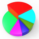 Pie Chart Indicates Data Investment And Trend Royalty Free Stock Photos