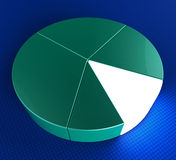 Pie Chart Indicates Forecast Statistics And Figures. Pie Chart Showing Business Graph And Graphic Royalty Free Stock Photo