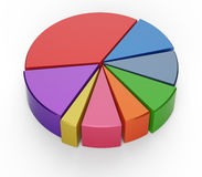 Pie chart on isolated background Royalty Free Stock Photo