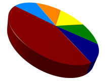 Pie Chart Isolated on White Stock Photo