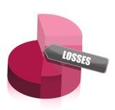 Pie chart losses illustration design Stock Image