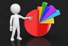Pie chart and man Royalty Free Stock Images