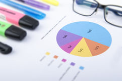 PIE CHART WITH MARKERS, PENS AND GLASSES. Colorful pie chart on a paper with eyeglasses and highlighter pens Stock Images