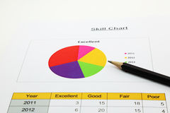 Pie chart of marketing skill in organization Stock Photos