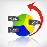 Pie chart. Multi color pie chart with reflection Royalty Free Stock Images