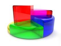 Pie chart of multicolored translucent segments Stock Image