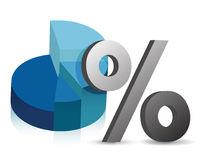 Pie chart and percentage symbol illustration Royalty Free Stock Image