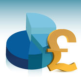 Pie chart pound sign illustration Stock Image
