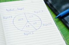 Pie chart. The pie chart of Product target wrote in the notebook Royalty Free Stock Images