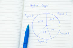 Pie chart. The pie chart of Product target wrote in the notebook Stock Photo