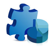 Pie chart and puzzle piece illustration Royalty Free Stock Image