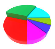 Pie Chart Represents Financial Report And Data. Pie Chart Indicating Business Graph And Document Royalty Free Stock Image