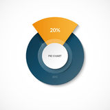 Pie chart. Share of 20 and 80 percent. Circle diagram for infographics. Vector banner. Royalty Free Stock Image