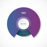 Pie chart. Share of 80 and 20 percent. Circle diagram for infographics. Vector banner. Can be used for chart, graph, data visualization, web design Royalty Free Stock Images
