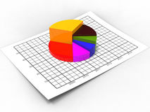 Pie Chart Shows Business Graph And Biz Royalty Free Stock Images