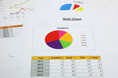 Pie chart of skill in your business Stock Images