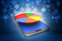 Pie chart on smart phone Royalty Free Stock Images