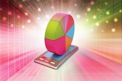 Pie chart on smart phone Stock Image