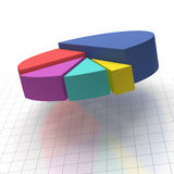 Pie chart on squared paper. Pie chart multicolored elevated on square paper background Stock Images