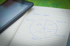 Pie chart with tablet. The pie chart of Product target wrote in the notebook put with tablet Stock Photography