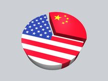 Pie chart of two countries Royalty Free Stock Images