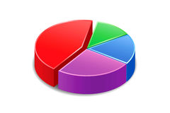 Pie chart (vector). 3d vector image of a pie graph Royalty Free Stock Images